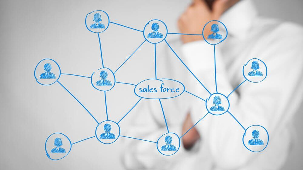 Salesforce Automation Solutions: Reinforcing Apex Trigger Best Practices with the help of 2 popular Salesforce Trigger Frameworks