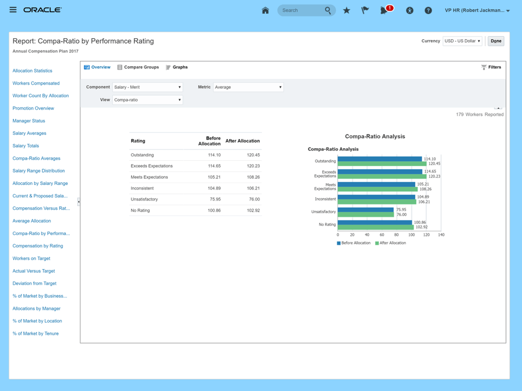 Embedded Analytics And Reports - Oracle Transactional Business Intelligence