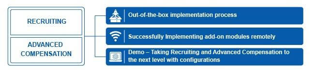 Workday-HCM-Beyond-Basics-Implementing-Add-on-Modules-during-COVID-19
